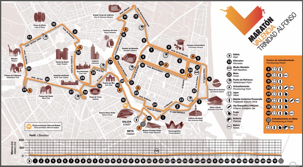 mapa maraton valencia