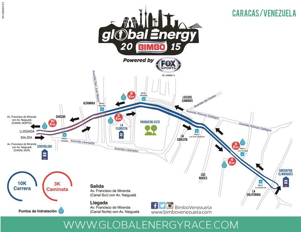 Mapa de la carrera