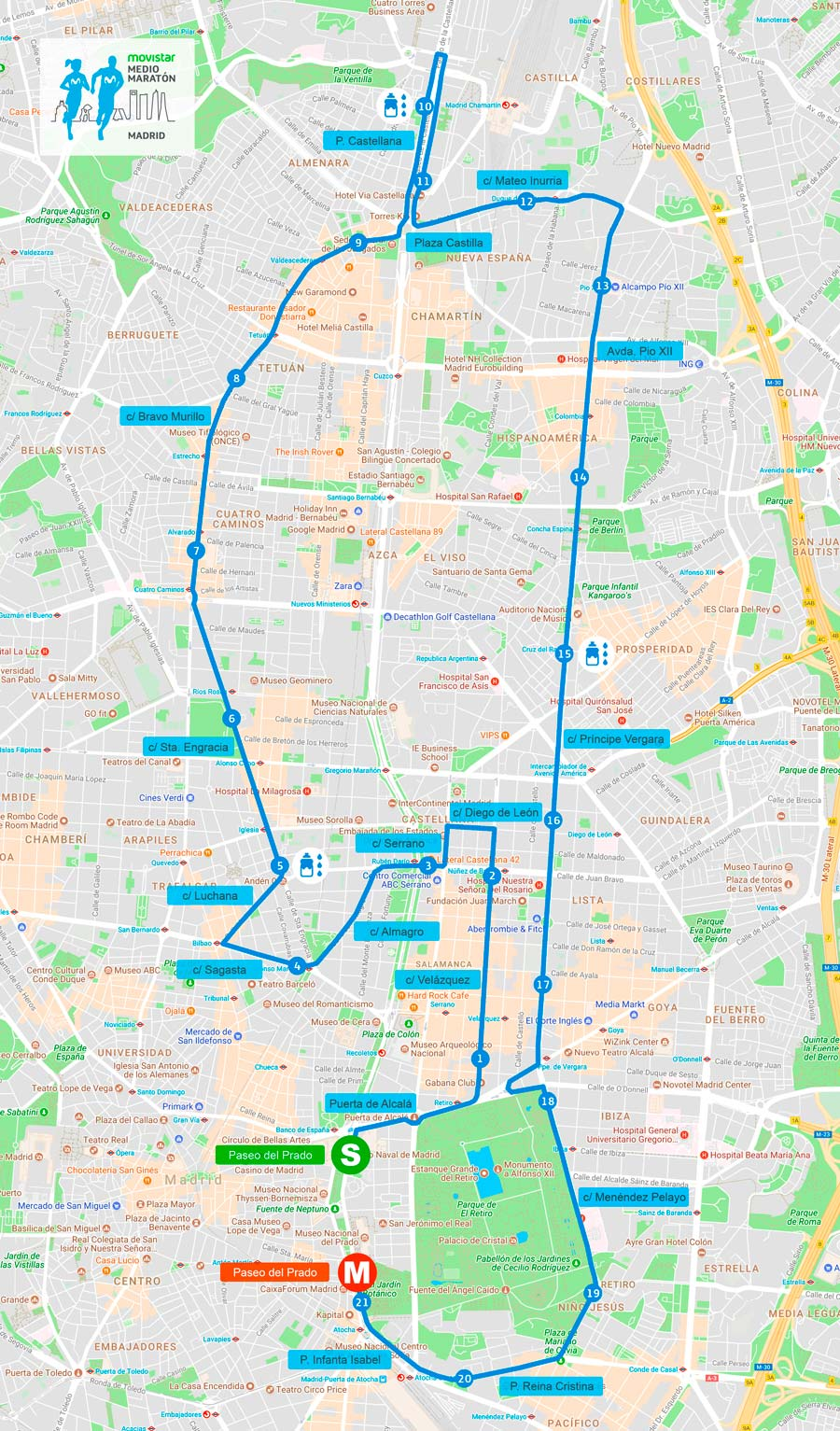 Ruta Movistar Medio Maratón de Madrid